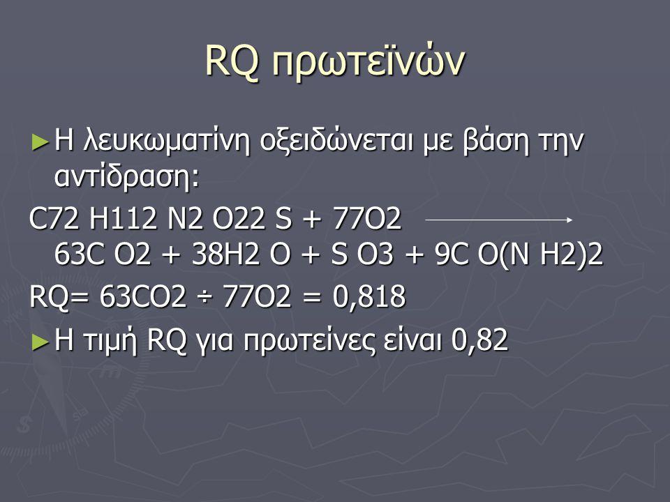 RQ πρωτεϊνών Η λευκωματίνη οξειδώνεται με βάση την αντίδραση: