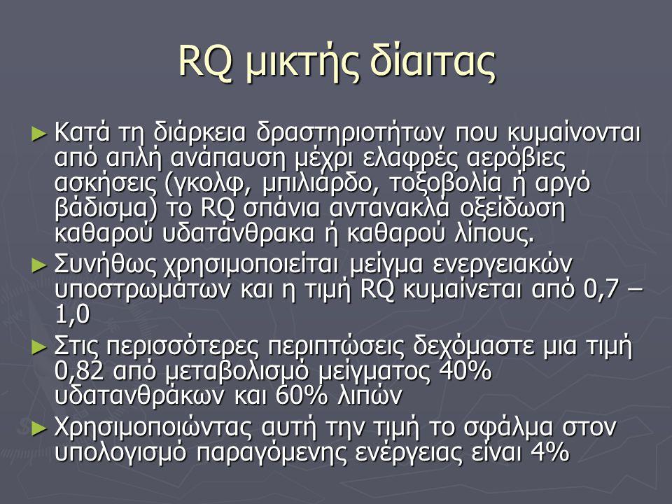 RQ μικτής δίαιτας