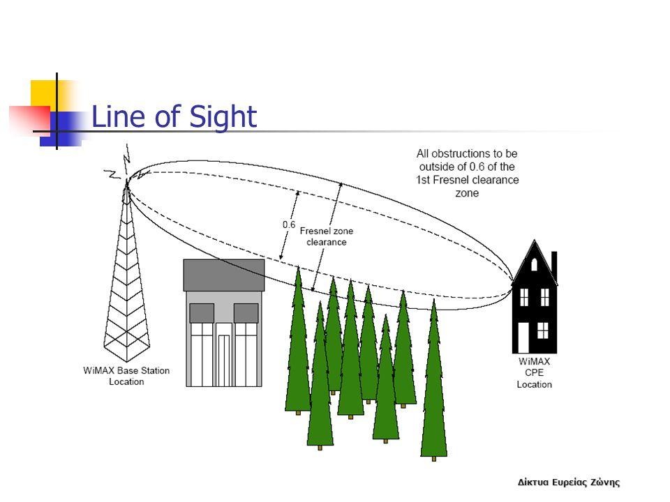 Line of Sight Δίκτυα Ευρείας Ζώνης