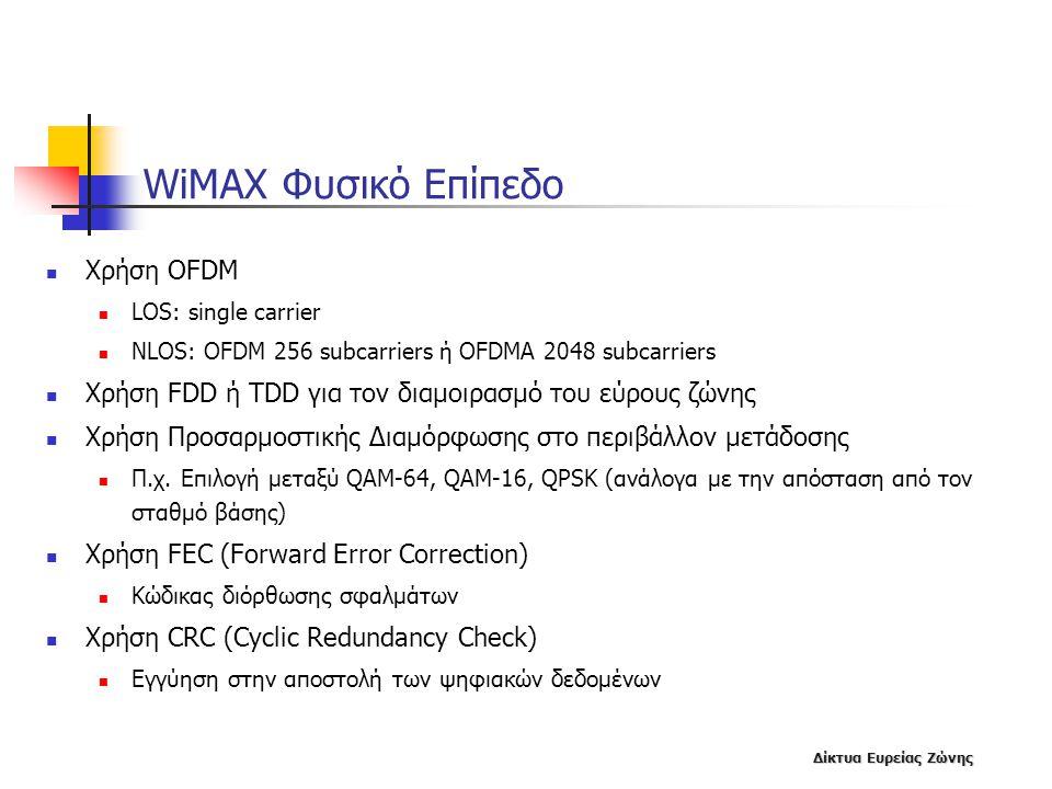 WiMAX Φυσικό Επίπεδο Χρήση OFDM