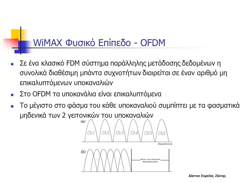 WiMAX Φυσικό Επίπεδο - OFDM