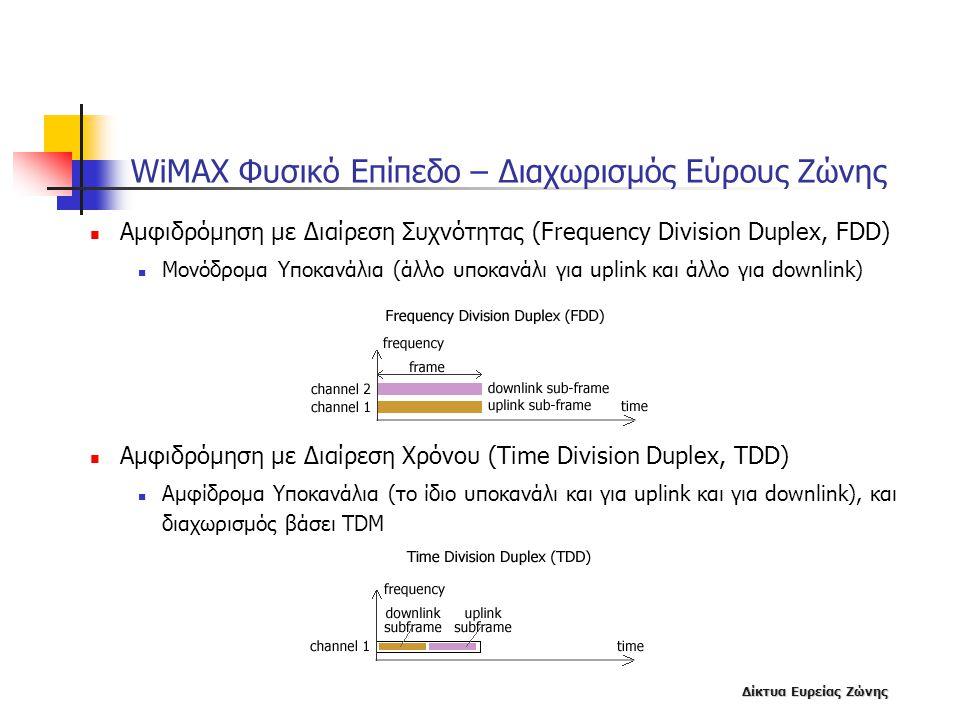 WiMAX Φυσικό Επίπεδο – Διαχωρισμός Εύρους Ζώνης