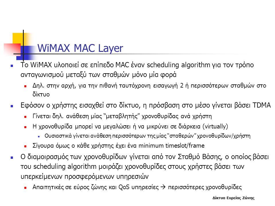 WiMAX MAC Layer Το WiMAX υλοποιεί σε επίπεδο MAC έναν scheduling algorithm για τον τρόπο ανταγωνισμού μεταξύ των σταθμών μόνο μία φορά.