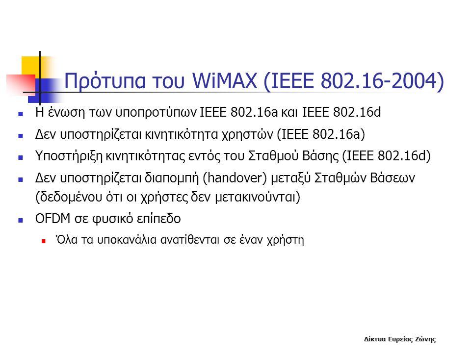 Πρότυπα του WiMAX (IEEE 802.16-2004)