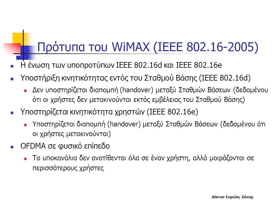 Πρότυπα του WiMAX (IEEE 802.16-2005)