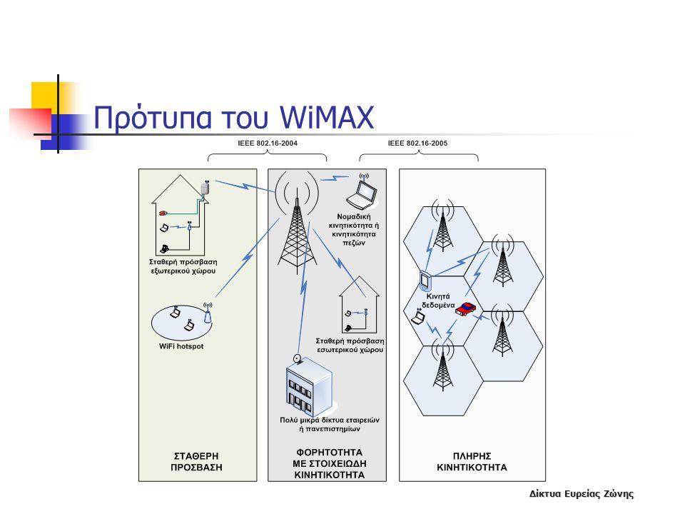 Πρότυπα του WiMAX Δίκτυα Ευρείας Ζώνης