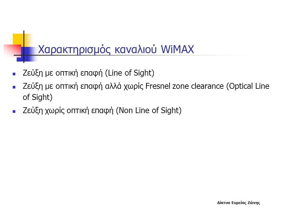 Χαρακτηρισμός καναλιού WiMAX