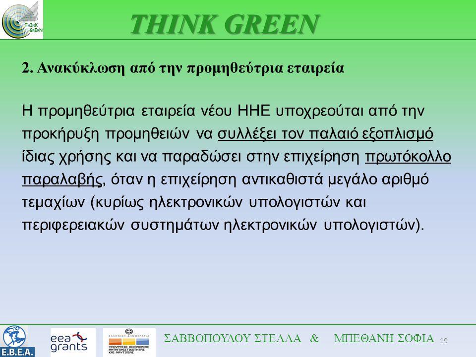 THINK GREEN 2. Ανακύκλωση από την προμηθεύτρια εταιρεία