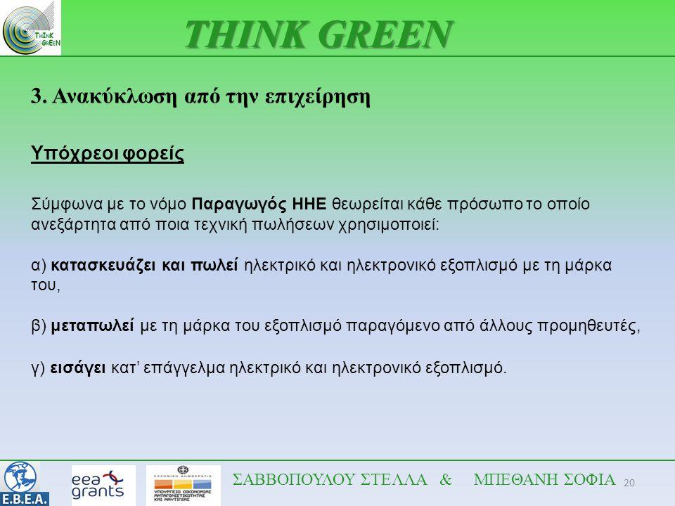 THINK GREEN 3. Ανακύκλωση από την επιχείρηση Υπόχρεοι φορείς
