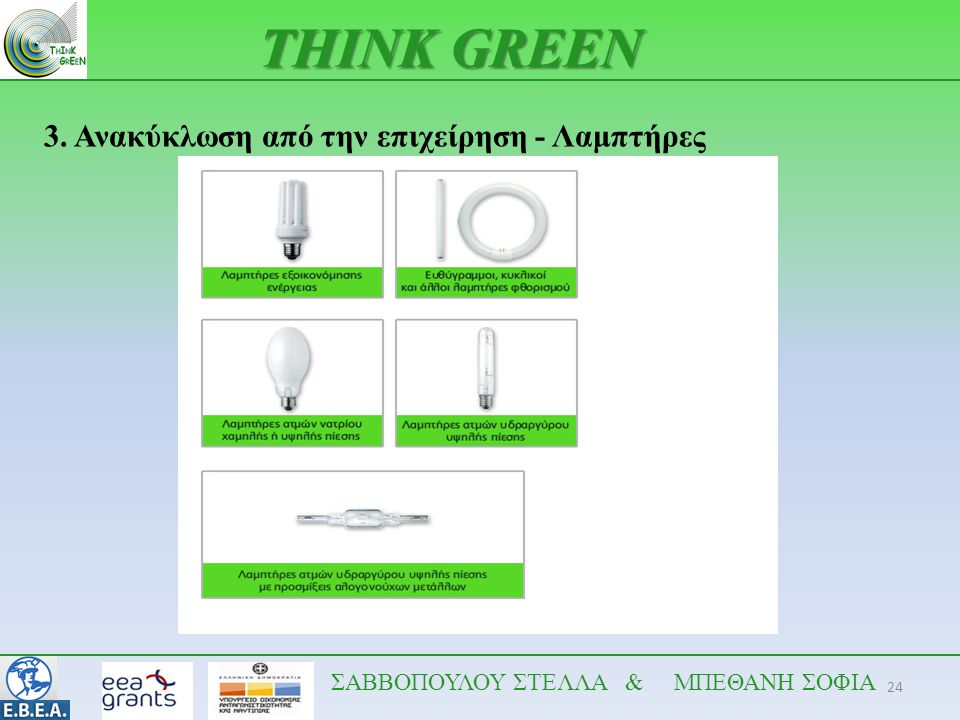 THINK GREEN 3. Ανακύκλωση από την επιχείρηση - Λαμπτήρες