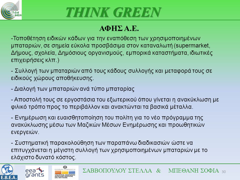 THINK GREEN ΑΦΗΣ Α.Ε.