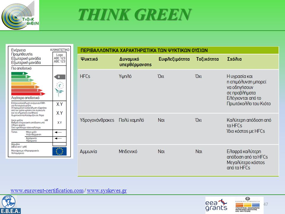 THINK GREEN www.eurovent-certification.com / www.syskeves.gr