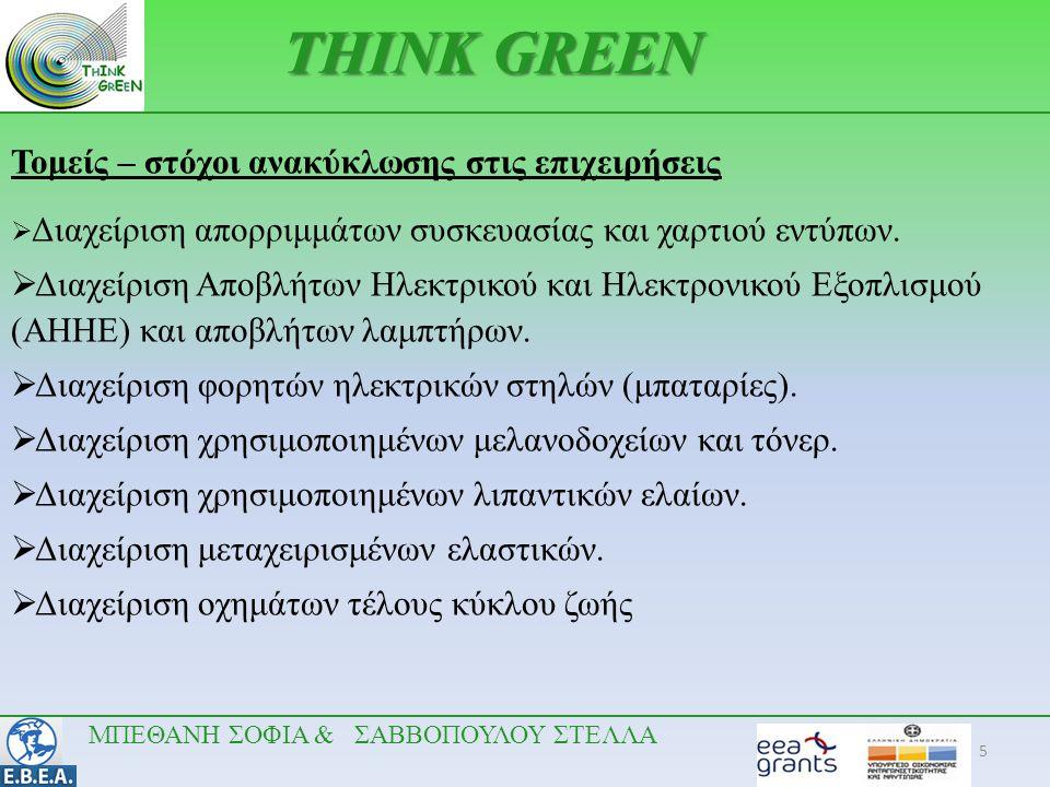 THINK GREEN Τομείς – στόχοι ανακύκλωσης στις επιχειρήσεις