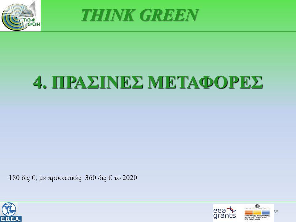 4. ΠΡΑΣΙΝΕΣ ΜΕΤΑΦΟΡΕΣ THINK GREEN