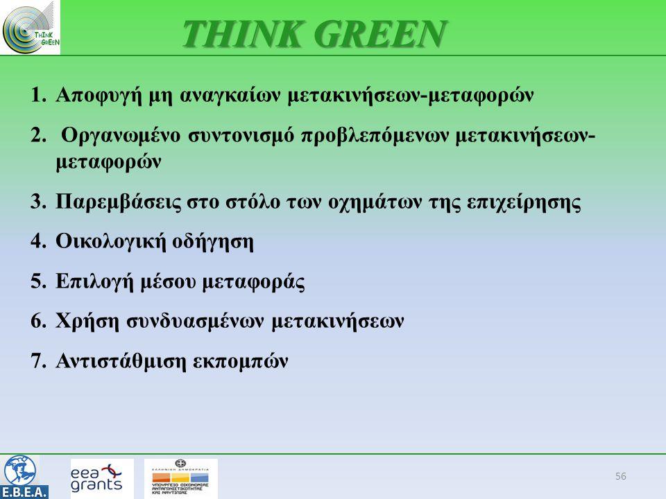 THINK GREEN Αποφυγή μη αναγκαίων μετακινήσεων-μεταφορών