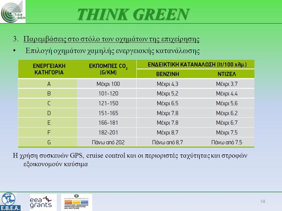 THINK GREEN 3. Παρεμβάσεις στο στόλο των οχημάτων της επιχείρησης