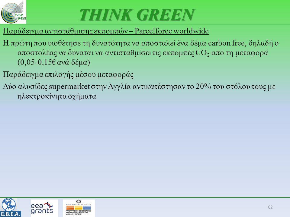 THINK GREEN Παράδειγμα αντιστάθμισης εκπομπών – Parcelforce worldwide