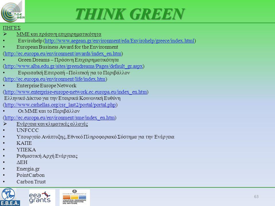 THINK GREEN ΠΗΓΕΣ ΜΜΕ και πράσινη επιχειρηματικότητα