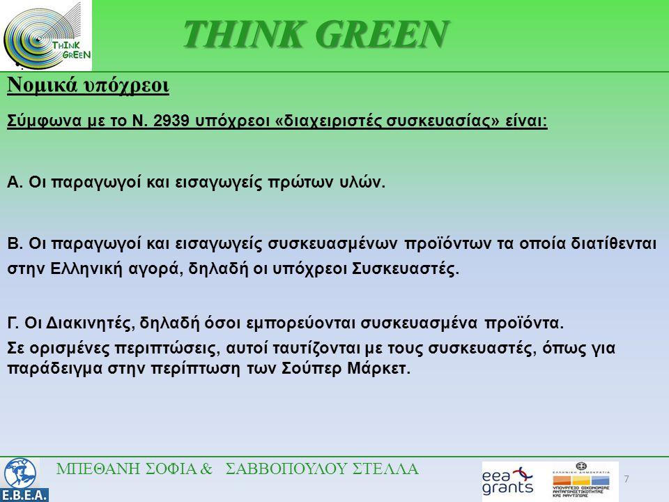 THINK GREEN Νομικά υπόχρεοι .