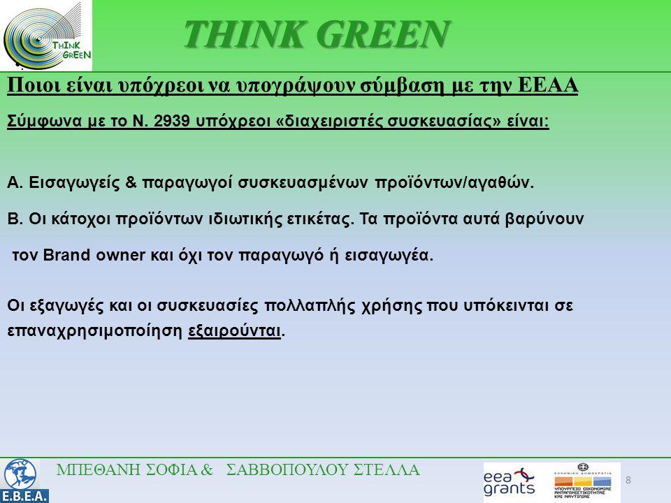 THINK GREEN Ποιοι είναι υπόχρεοι να υπογράψουν σύμβαση με την ΕΕΑΑ .
