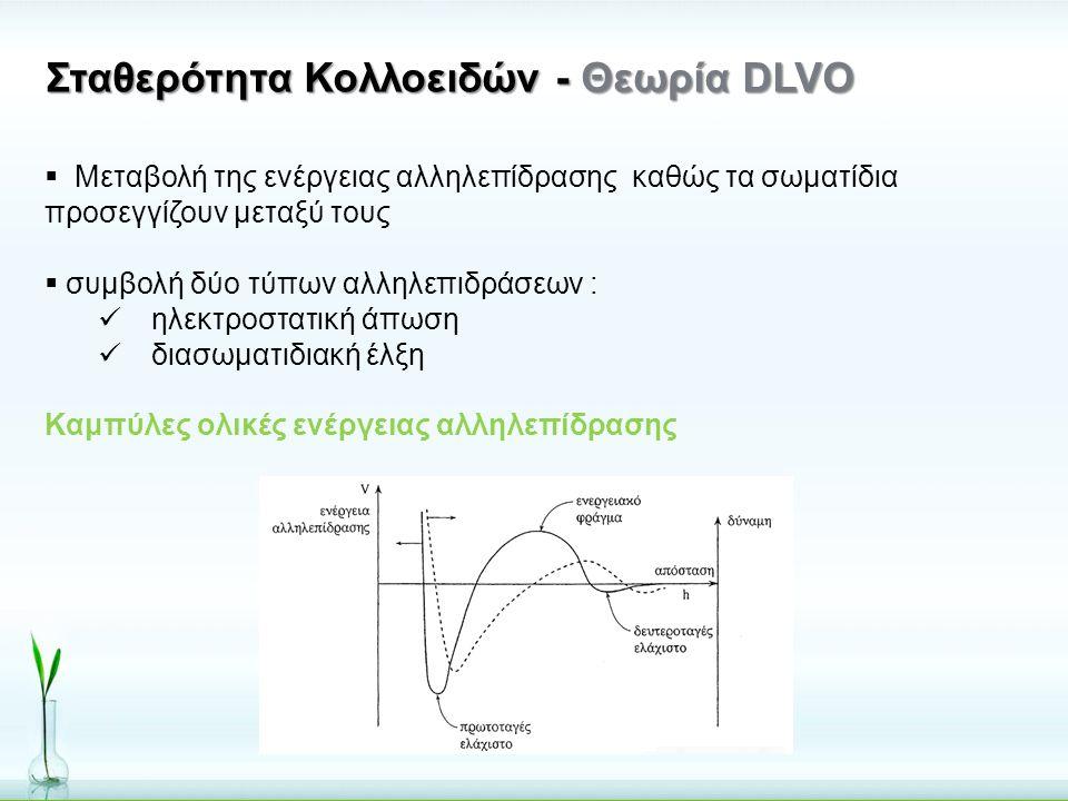 Σταθερότητα Κολλοειδών - Θεωρία DLVO