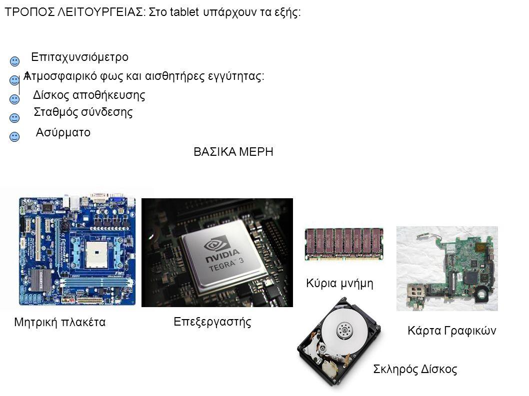 ΤΡΟΠΟΣ ΛΕΙΤΟΥΡΓΕΙΑΣ: Στο tablet υπάρχουν τα εξής: