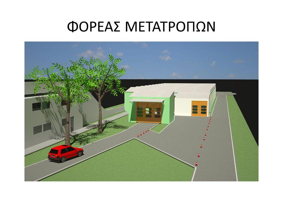 ΦΟΡΕΑΣ ΜΕΤΑΤΡΟΠΩΝ