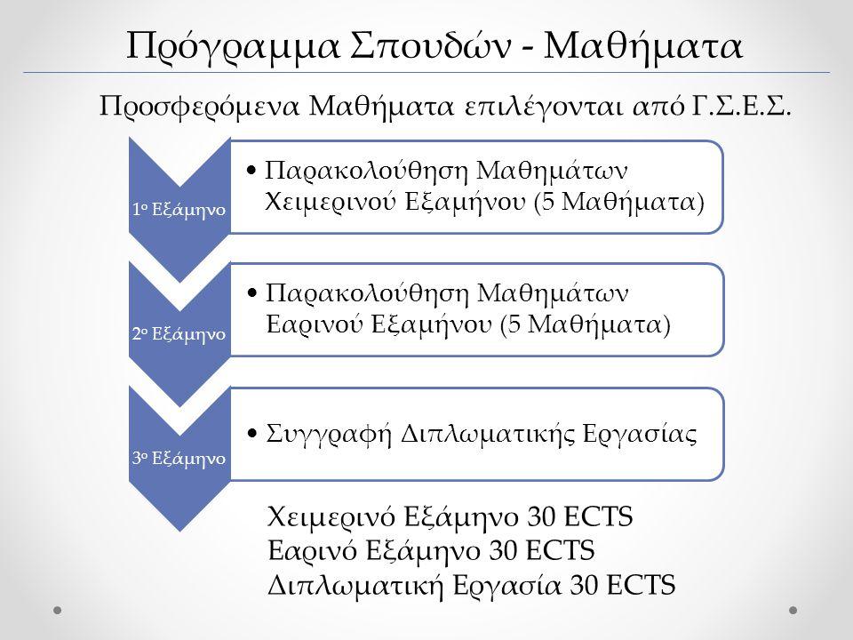 Πρόγραμμα Σπουδών - Μαθήματα