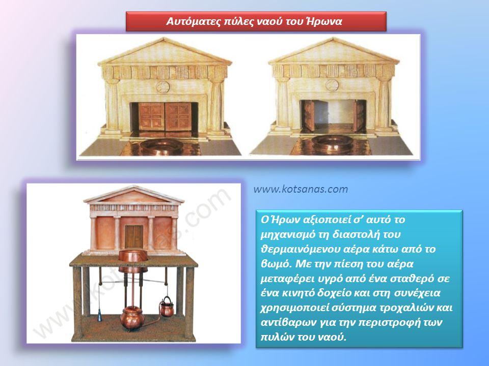 Αυτόματες πύλες ναού του Ήρωνα