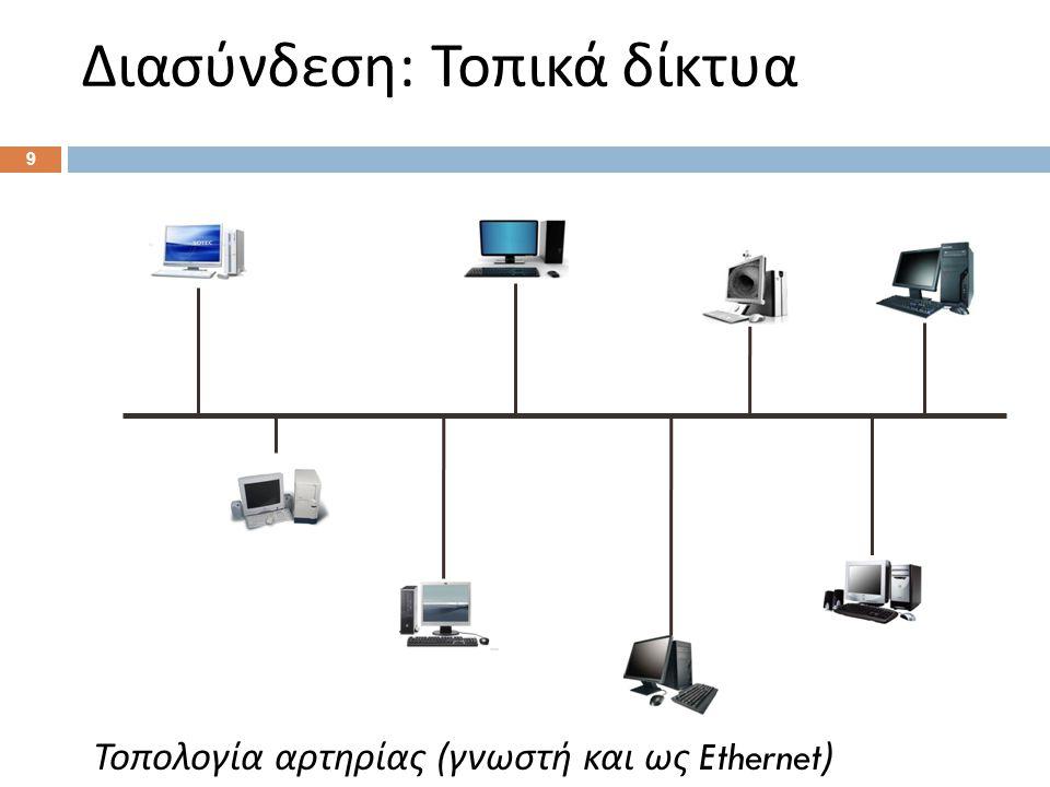 Δίασύνδεση: Τοπικά δίκτυα