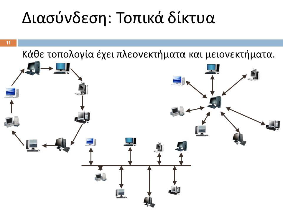 Διασύνδεση: Μητροπολιτικά δίκτυα