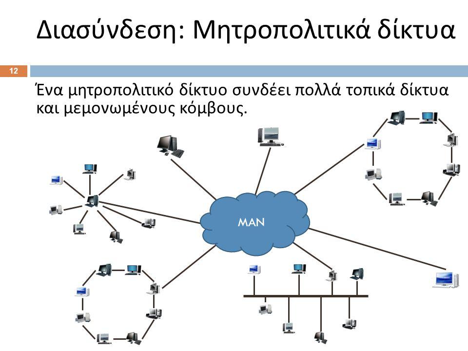 Διασύνδεση: Δίκτυα ευρείας περιοχής