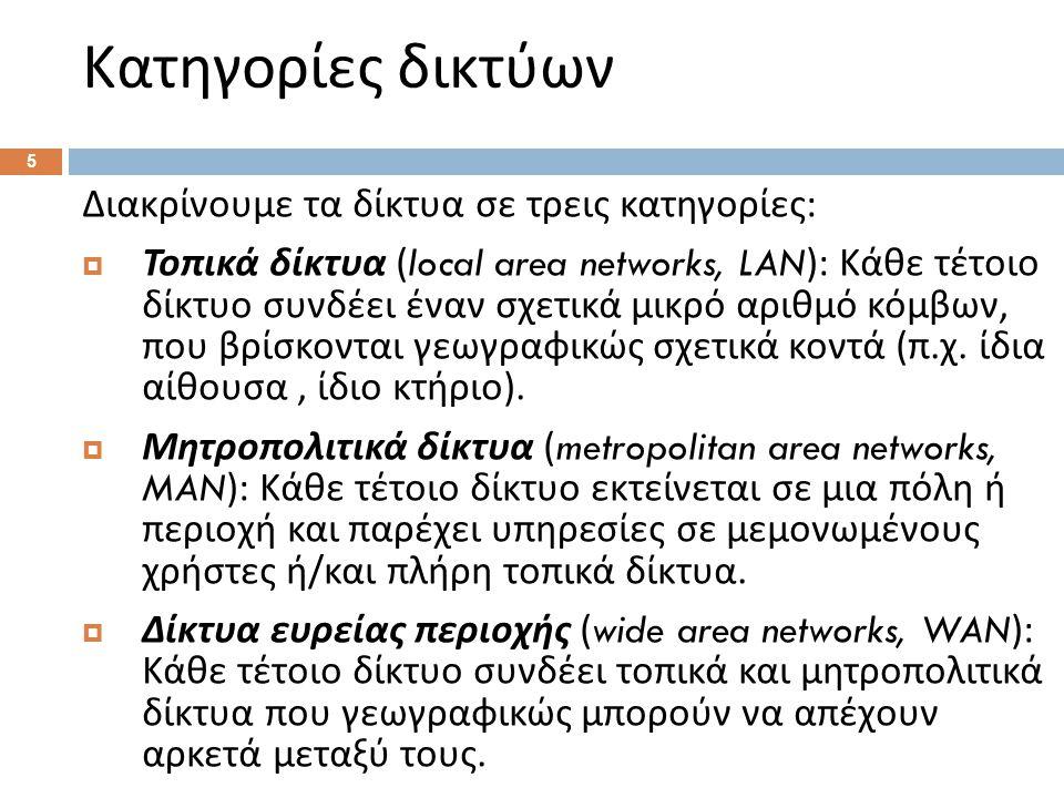 Διασύνδεση: Τοπικά δίκτυα