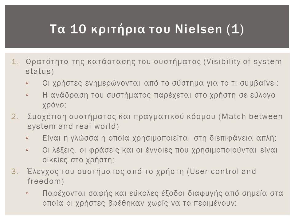 Τα 10 κριτήρια του Nielsen (1)