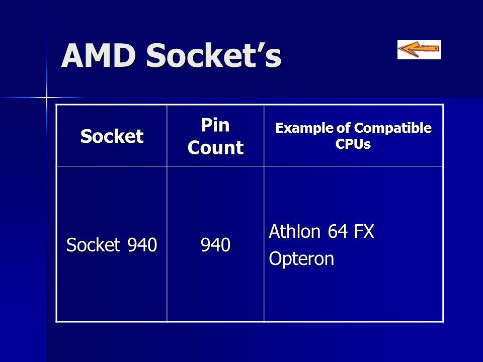 Example of Compatible CPUs