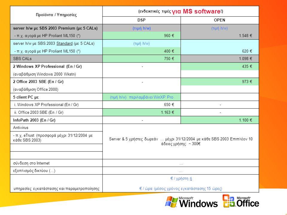 (ενδεικτικές τιμές για MS software!)