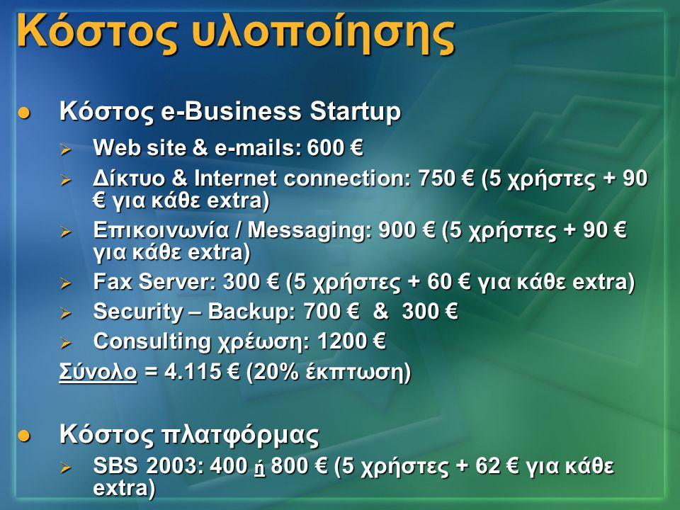 Κόστος υλοποίησης Κόστος e-Business Startup Κόστος πλατφόρμας