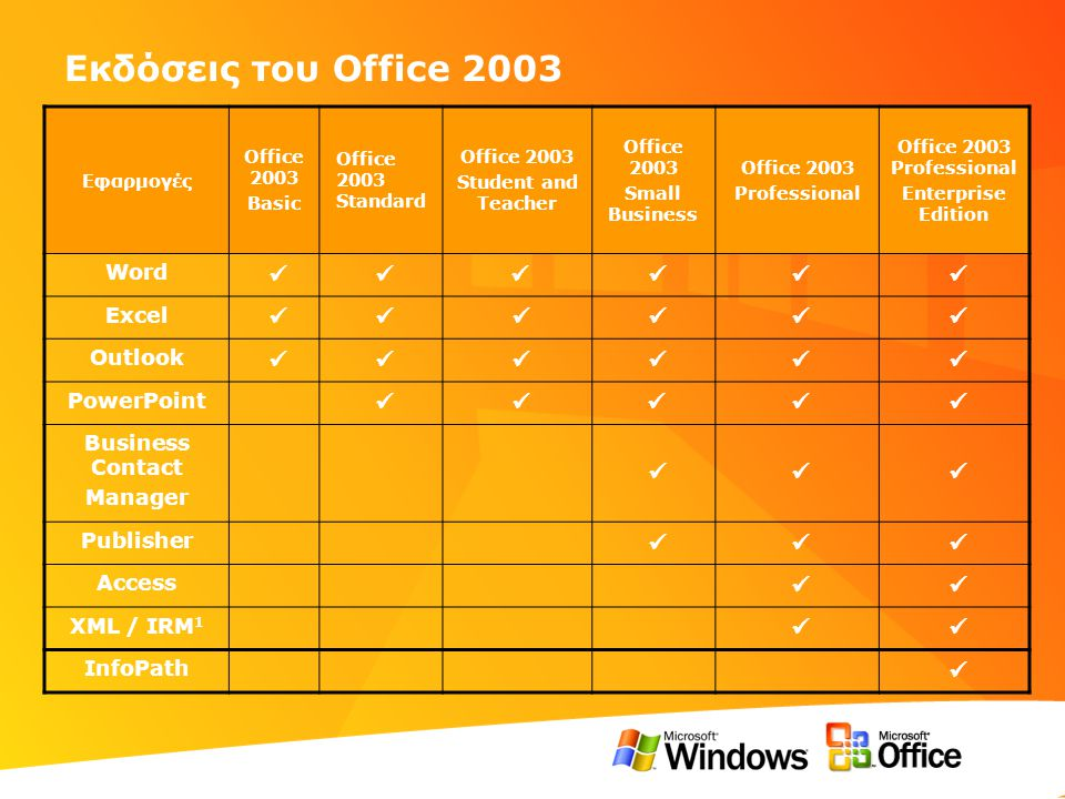 Εκδόσεις του Office 2003 ü Word Excel Outlook PowerPoint