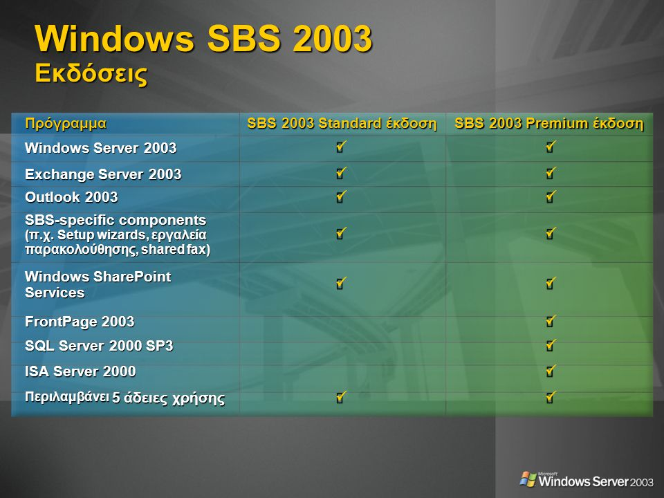 Windows SBS 2003 Εκδόσεις Πρόγραμμα SBS 2003 Standard έκδοση