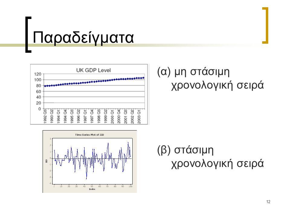 Παραδείγματα (α) μη στάσιμη χρονολογική σειρά