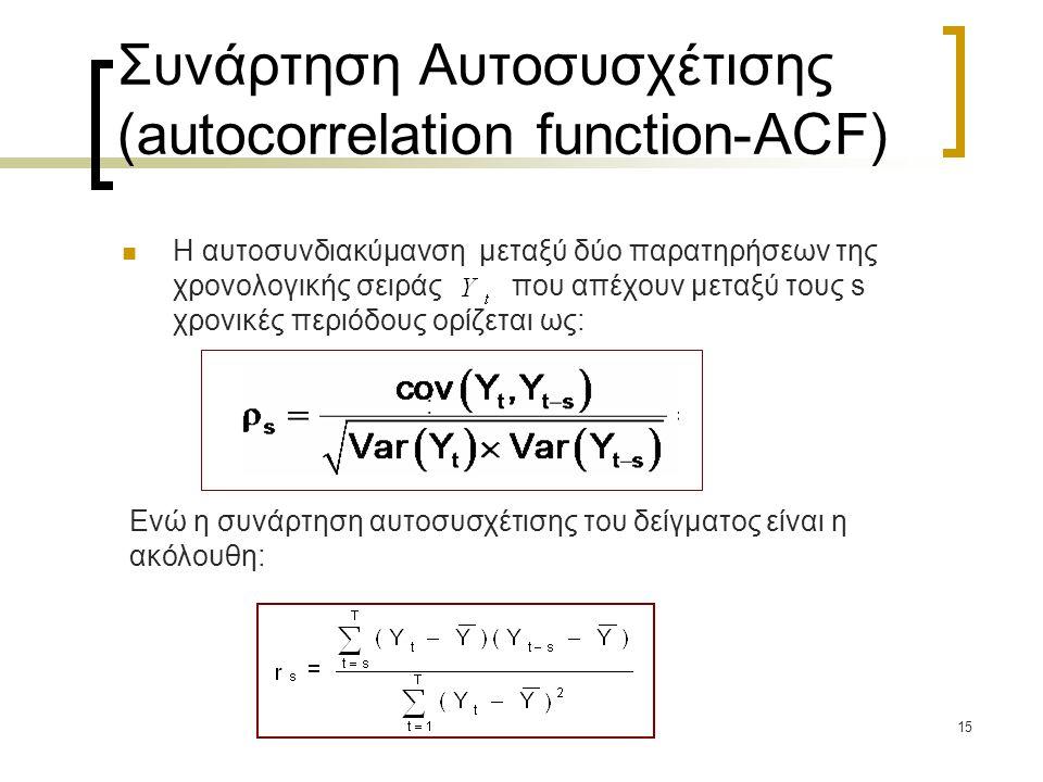 Συνάρτηση Αυτοσυσχέτισης (autocorrelation function-ACF)