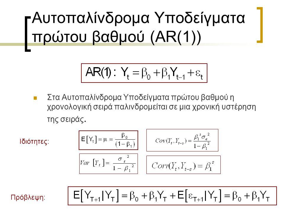 Αυτοπαλίνδρομα Υποδείγματα πρώτου βαθμού (AR(1))