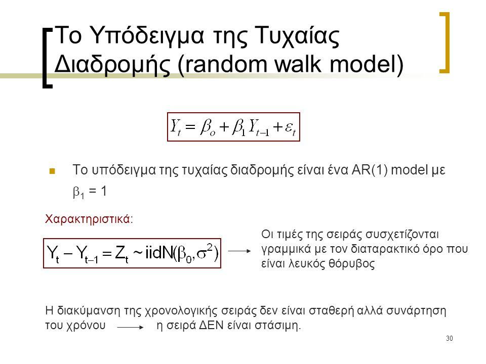 Το Υπόδειγμα της Τυχαίας Διαδρομής (random walk model)