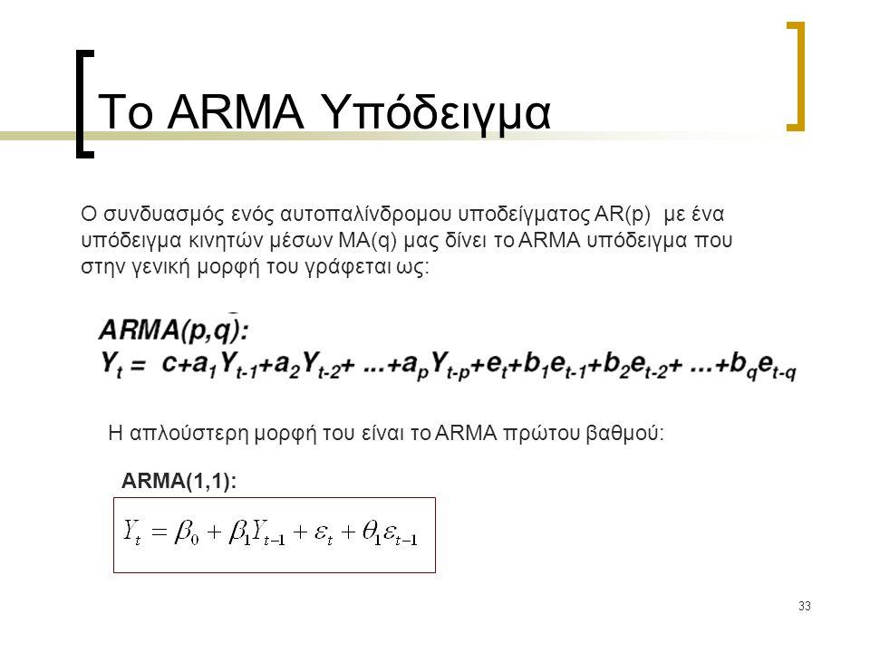 Το ARMA Υπόδειγμα