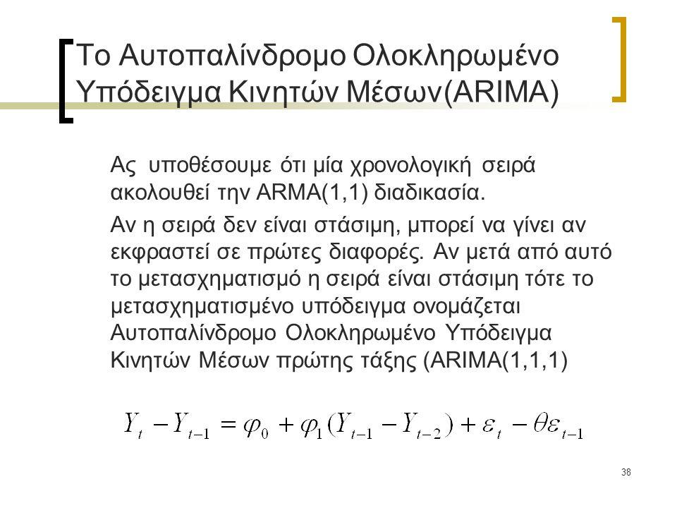 Το Αυτοπαλίνδρομο Ολοκληρωμένο Υπόδειγμα Κινητών Μέσων(ARIMA)