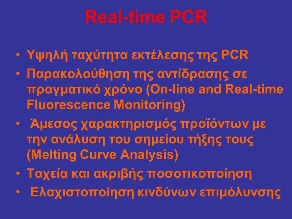 Real-time PCR Υψηλή ταχύτητα εκτέλεσης της PCR