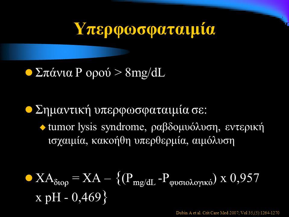 Dubin A et al. Crit Care Med 2007; Vol 35,(5):1264-1270