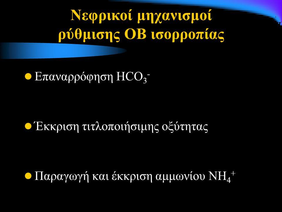 Νεφρικοί μηχανισμοί ρύθμισης ΟΒ ισορροπίας