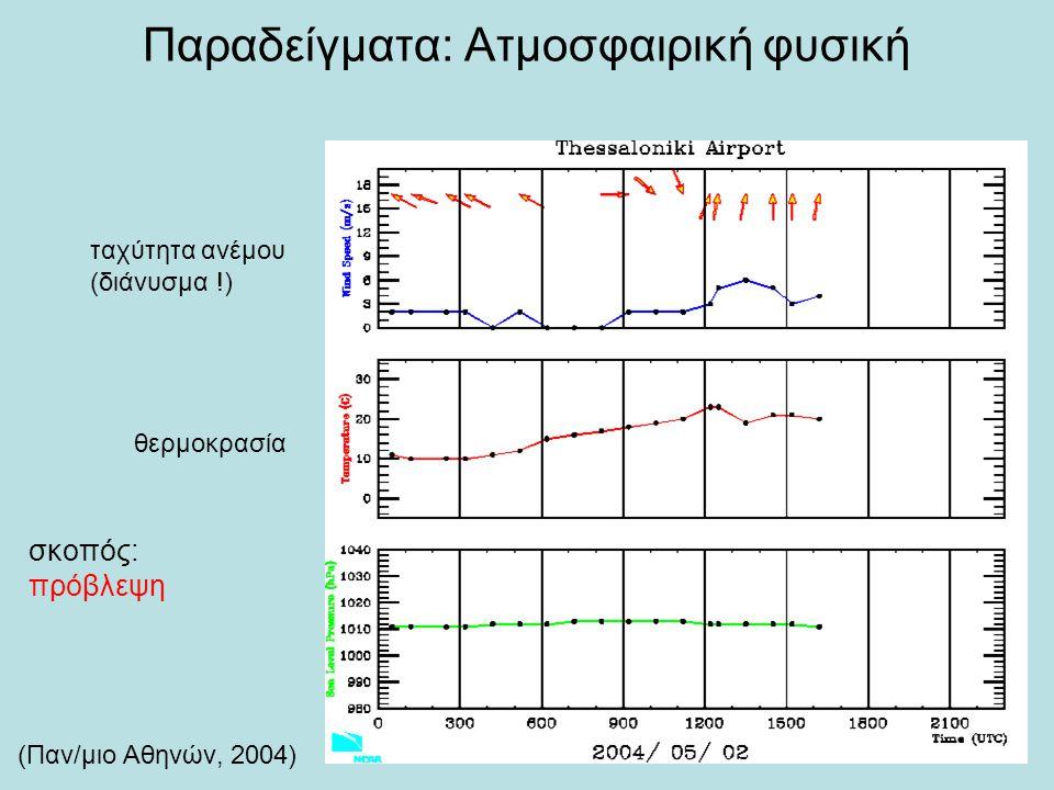 Παραδείγματα: Ατμοσφαιρική φυσική
