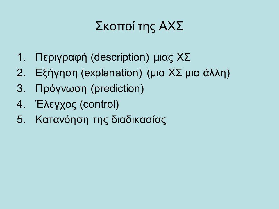 Σκοποί της ΑΧΣ Περιγραφή (description) μιας ΧΣ